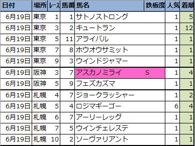 f:id:onix-oniku:20210619153117p:plain