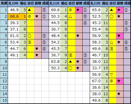 f:id:onix-oniku:20210619162140p:plain
