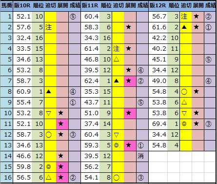 f:id:onix-oniku:20210619162912p:plain