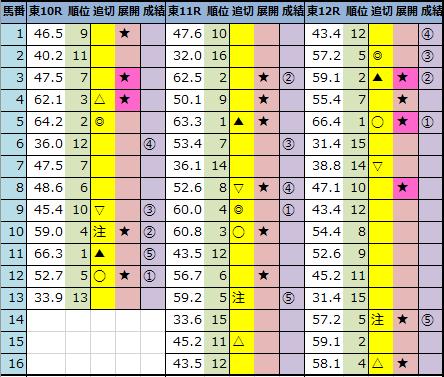 f:id:onix-oniku:20210619164528p:plain
