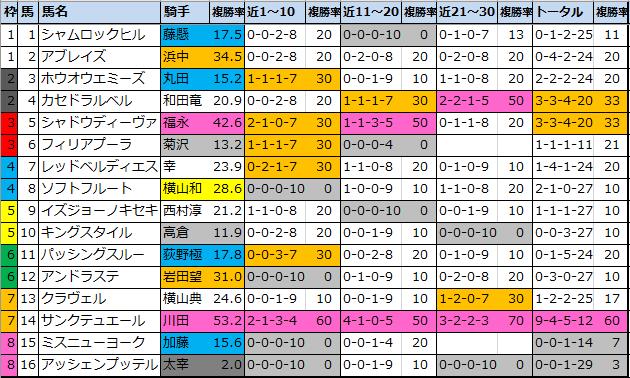 f:id:onix-oniku:20210619184737p:plain