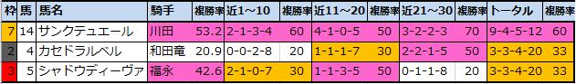 f:id:onix-oniku:20210619185053p:plain
