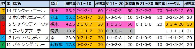 f:id:onix-oniku:20210619185132p:plain