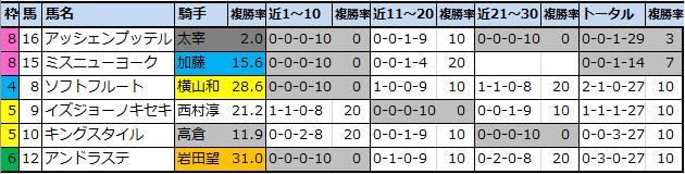 f:id:onix-oniku:20210619185216p:plain