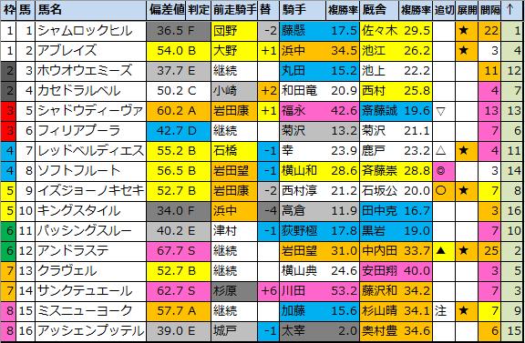 f:id:onix-oniku:20210619192345p:plain