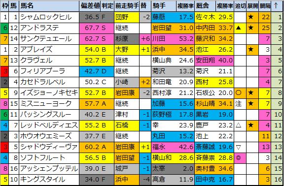 f:id:onix-oniku:20210619193352p:plain