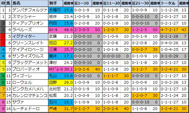 f:id:onix-oniku:20210619195623p:plain