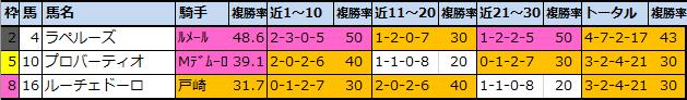 f:id:onix-oniku:20210619195655p:plain