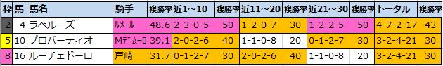 f:id:onix-oniku:20210619195823p:plain