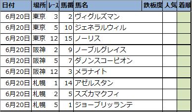 f:id:onix-oniku:20210619214303p:plain