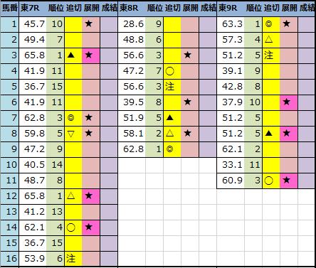 f:id:onix-oniku:20210619214442p:plain