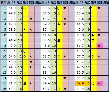 f:id:onix-oniku:20210619214520p:plain