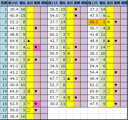 f:id:onix-oniku:20210619214641p:plain