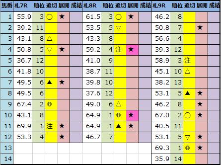 f:id:onix-oniku:20210619214721p:plain