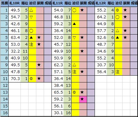 f:id:onix-oniku:20210619214753p:plain