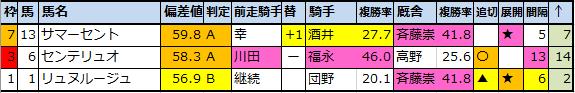 f:id:onix-oniku:20210620075226p:plain