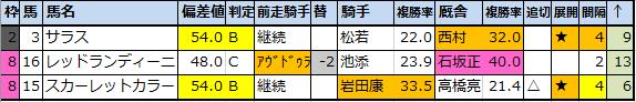 f:id:onix-oniku:20210620075304p:plain