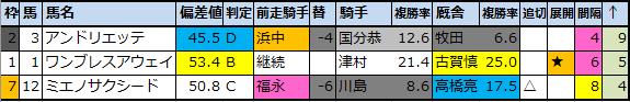 f:id:onix-oniku:20210620075404p:plain