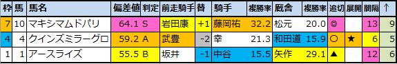 f:id:onix-oniku:20210620075448p:plain