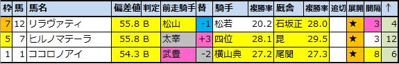 f:id:onix-oniku:20210620075518p:plain