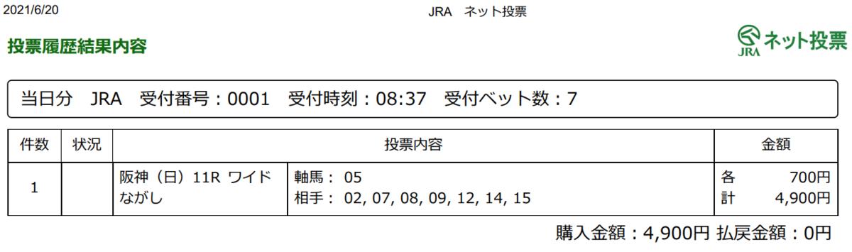 f:id:onix-oniku:20210620083843p:plain