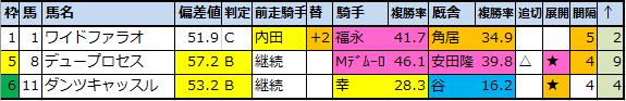 f:id:onix-oniku:20210620092339p:plain