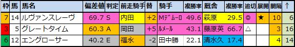 f:id:onix-oniku:20210620092413p:plain
