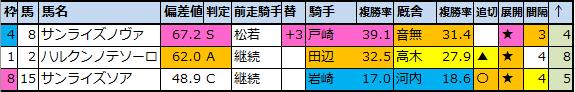 f:id:onix-oniku:20210620092504p:plain