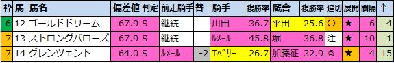 f:id:onix-oniku:20210620092537p:plain