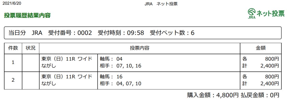 f:id:onix-oniku:20210620100013p:plain