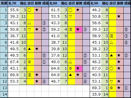 f:id:onix-oniku:20210620142658p:plain