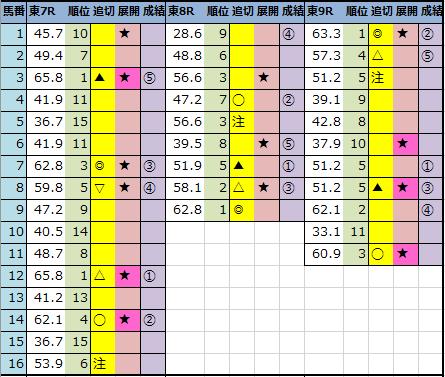 f:id:onix-oniku:20210620144657p:plain