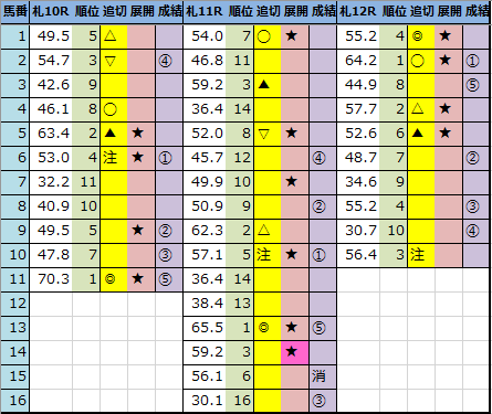 f:id:onix-oniku:20210620161418p:plain