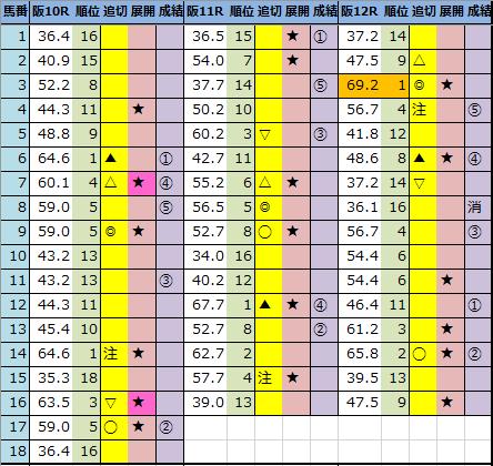 f:id:onix-oniku:20210620163606p:plain