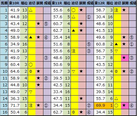 f:id:onix-oniku:20210620165334p:plain