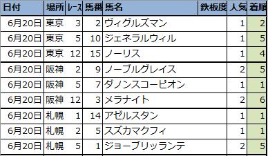 f:id:onix-oniku:20210621183634p:plain