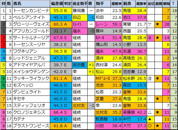 f:id:onix-oniku:20210622154546p:plain