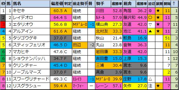 f:id:onix-oniku:20210622154742p:plain
