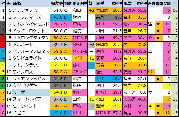 f:id:onix-oniku:20210622154836p:plain