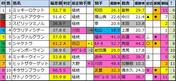 f:id:onix-oniku:20210622154914p:plain