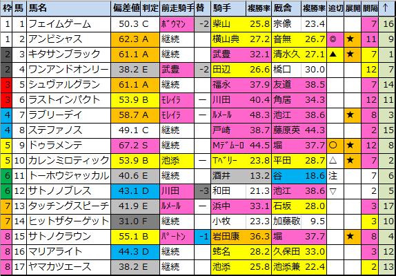 f:id:onix-oniku:20210622154953p:plain