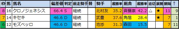 f:id:onix-oniku:20210623142329p:plain
