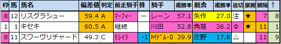 f:id:onix-oniku:20210623143001p:plain