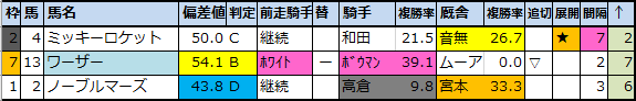f:id:onix-oniku:20210623143110p:plain