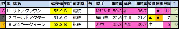 f:id:onix-oniku:20210623143155p:plain