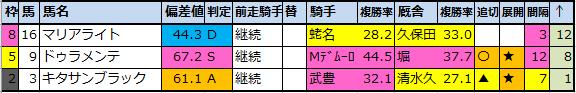 f:id:onix-oniku:20210623143228p:plain