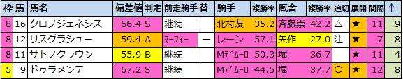 f:id:onix-oniku:20210623152737p:plain