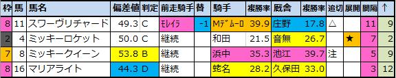 f:id:onix-oniku:20210623152907p:plain