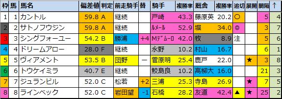 f:id:onix-oniku:20210625173413p:plain