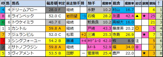 f:id:onix-oniku:20210625174021p:plain